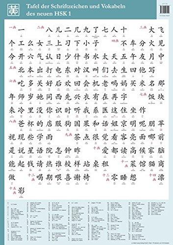 Tafel der Schriftzeichen und Vokabeln des neuen HSK 1