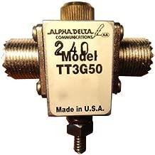 ATT3G50U SO239, F/F, 50Ohms, 500Mhz, 200w