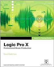 loop based music production