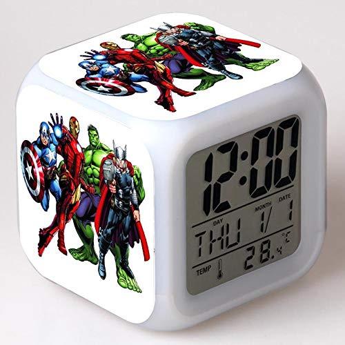 shiyueNB Reloj Despertador Reloj Despertador de Dibujos Animados Lindo Pantalla Digital Reloj Despertador para niños Reloj led electrónica con retroiluminación 04