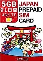 JP Mobile プリペイドSIMカード 5.0GB 91日間利用可能 低速利用無制限 642968128145