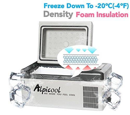 Alpicool C20 Portable Refrigerator 21 Quart(20 Liter) Vehicle, Car, Truck, RV, Boat, Mini Fridge Freezer for Driving, Travel, Fishing, Outdoor -12/24V DC