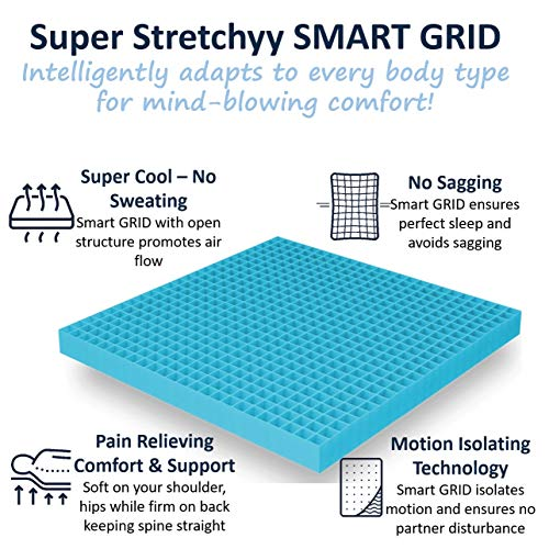 The Sleep Company SmartGRID Orthopedic 6 inch Mattress, Queen Size Bed (78x60x6 inch)
