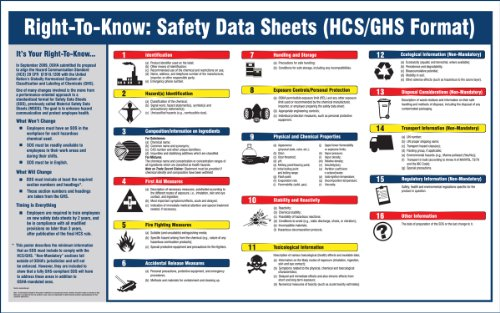 Accuform ZTP133 SDS Poster (English),'Safety Data Sheets (HCS 2012/GHS Format)', 20' Length x 32' Width, Laminated Flexible Plastic