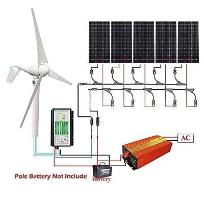 ECO-WORTHY Wind Solar Power: 400W Wind Turbine Generator & 100W Mono Solar Panels & Off Grid Inverter & Cable Connector Home Boat RV