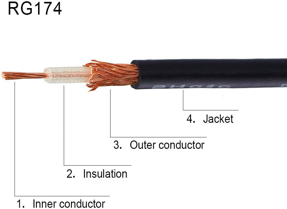 17 Foot 5.18 Meters wlaniot RF RG174 Coax Coaxial Cable Black 50 Ohm Mini Rg-174 Bare Wire for Radio Cable Or DIY