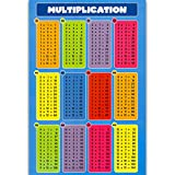JHD Multiplication Square 1-12 Times Tables - Childrens
