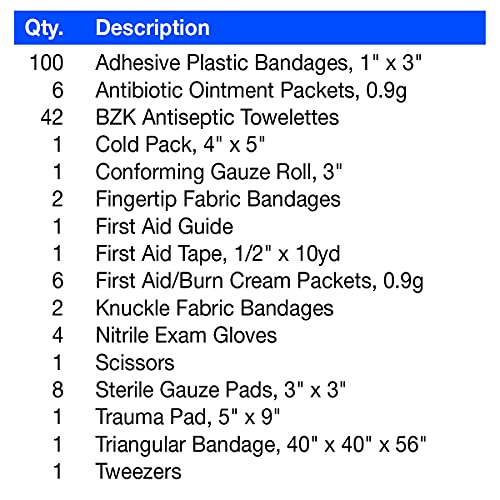 First Aid Only 178 Piece Contractor's First Aid Kit (9302-25M)