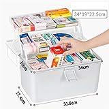Yuanyuanliu Preparazione Kit Farmaci Sfusi Gabinetto di Casa Medicina Multistrato Portatile Contenitore Serbatoio di Stoccaggio di Emergenza Medica (Color : Gray)