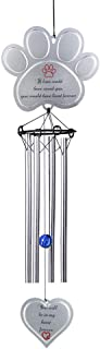 BJSM Pet Memorial Wind Chime, Personalized Metal Casted Pawprint Wind Chimes, Pet Sympathy Gifts for Remember Your Pet-Perfect Porch and Garden Décor