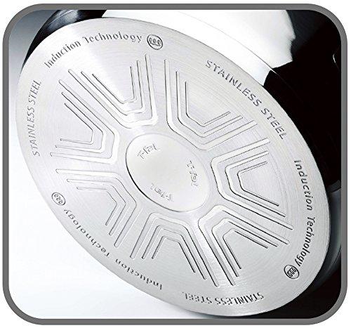 ティファール片手鍋18cmIH対応「コンフォートマックスIHステンレスソースパン」C99523取っ手つきT-fal
