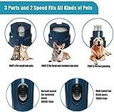 Zoom IMG-2 gesundhome tagliaunghie per cani automatico