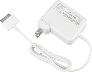 New Portable for Acer Iconia Tab W510 W510P White Ac Adapter ADP-18TB A