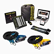 Crossover Symmetry Shoulder System - Includes Two Sets of Resistance Bands, Attachments, Training Guide, Exercise Chart, Online Workouts for Home Fitness, Rehab, or Rotator Cuff Exercises