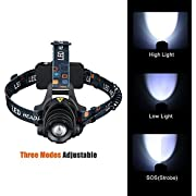Pictek LED Headlamp Head light & CREE T6 Chip, Three Modes( High light, Low Light, Strobe/SOS) Rechargeable Batteries & USB Charging Cabl Camping Reading Biking Hunting Night Walking