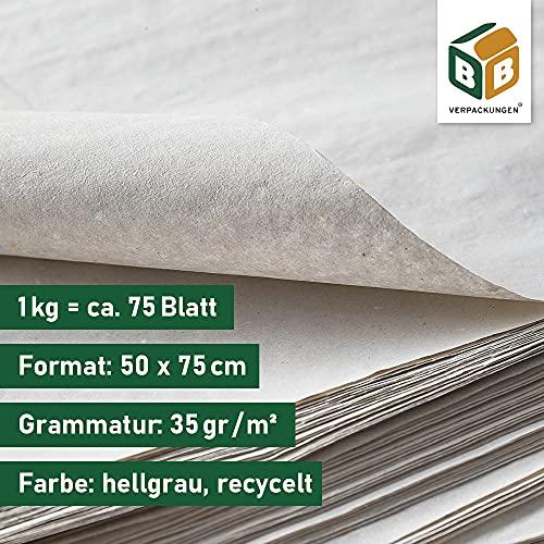 10 Kilogramm Seidenpapier Packpapier - 2
