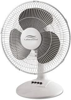 lakewood 12 fan
