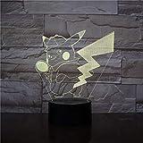 Bienvenue dans la boutique, Lampe LED 3D Caractéristiques:  * Fournit plus de 50 000 heures de lumière vive * Touchez le bouton pour éteindre, allumer et changer la visibilité des couleurs. * Matériau de la plaque de la lampe: Acrylique / Matériau de...