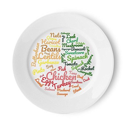j&m Plato de Comida Baja en carbohidratos | Secciones fáciles de Seguir una Dieta Baja en carbohidratos/Alta en proteínas | Placa para el Control de porciones para una fácil pérdida de Peso.