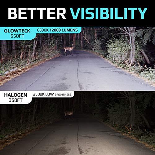 Glowteck LED Conversion Kits