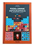 Food & Drink book Infographics. A Visual Guide to Culinary Pleasures - 2019 year...