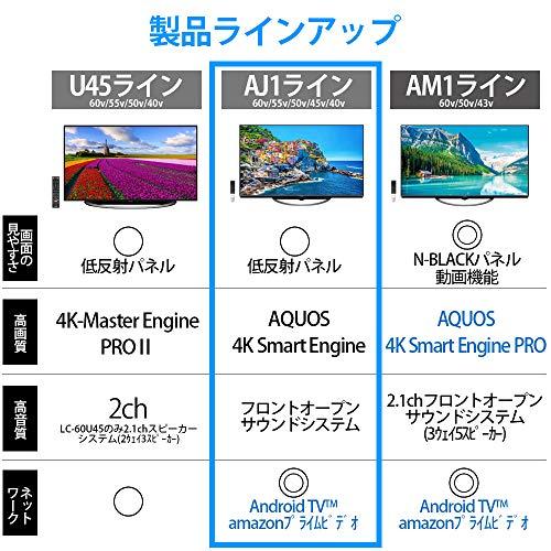 『シャープ 40V型 液晶 テレビ AQUOS 4T-C40AJ1 4K Android TV 回転式スタンド 2018年モデル』の7枚目の画像