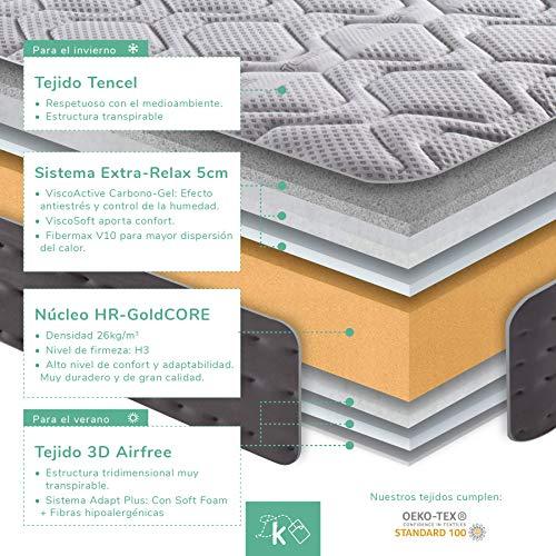 Dreaming Kamahaus Colchón Luxury Visco-Tencel | Reversible | VISCOGRAFENO-GEL FRIO | Transpirable | ±30 cm altura | 150x200 cm