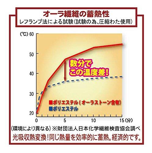 富士パックス販売『あったかほぐしアイマスク』