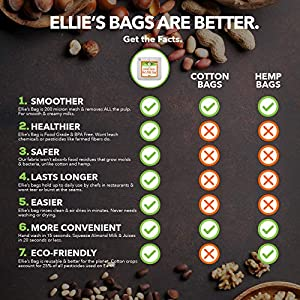 """Pro Quality Nut Milk Bag - XL12""""X12"""" Bags - Commercial Grade Reusable All Purpose Food Strainer - Food Grade BPA-Free - Ultra Strong Fine Nylon Mesh - Nutmilk, Juices, Cold Brew - Recipes & Videos… (1) 