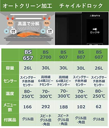 パナソニックビストロスチームオーブンレンジ26L液晶タッチパネルブラックNE-BS657-K