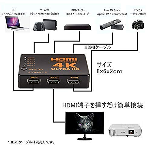ORANGEHOME『HDMIセレクタ』