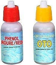 Recambio test pH kit (gotas)