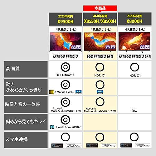 SONY(ソニー)『BRAVIA4K液晶テレビX8500Hシリーズ(KJ-49X8500H)』