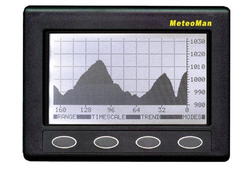 Nasa MeteoMan - Barómetro, Color Gris