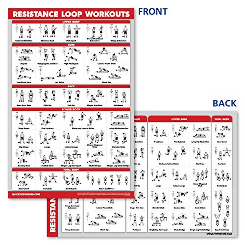 """QuickFit Resistance Loop Bands Workout Poster - Laminated - Exercise Chart for Resistance Band Loops - 18"""" x 27"""""""