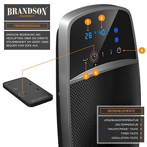Brandson 7565664846