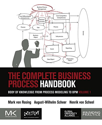 The Complete Business Process Handbook: Body of Knowledge from Process Modeling to BPM, Volume 1 (English Edition)