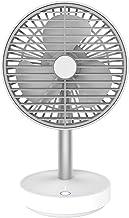 SMARTDEVIL Portable Desk Fan, Lower Noise, USB Rechargeable Battery Operated Fan with Multiple Speeds, 4000Mah Battery for...