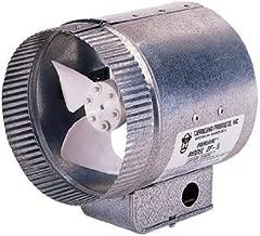 Tjernlund EF-6 Duct Booster Fan, 6