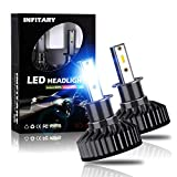 INFITARY H3 LED Headlight Bulbs Conversion...