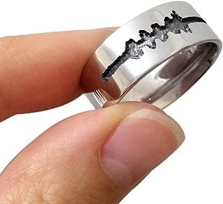 i do waveform rings
