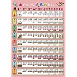 お風呂学習ポスターシリーズ (九九・かけ算(大 60×42cm))