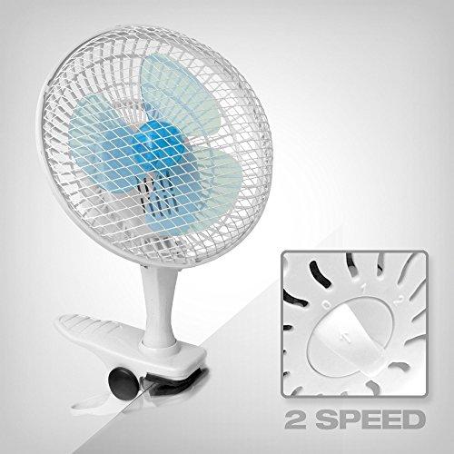 GrowPRO Clip Ventilator - idealer Tischventilator im Büro - 2 Geschwindigkeitsstufen - sehr leiser Motor