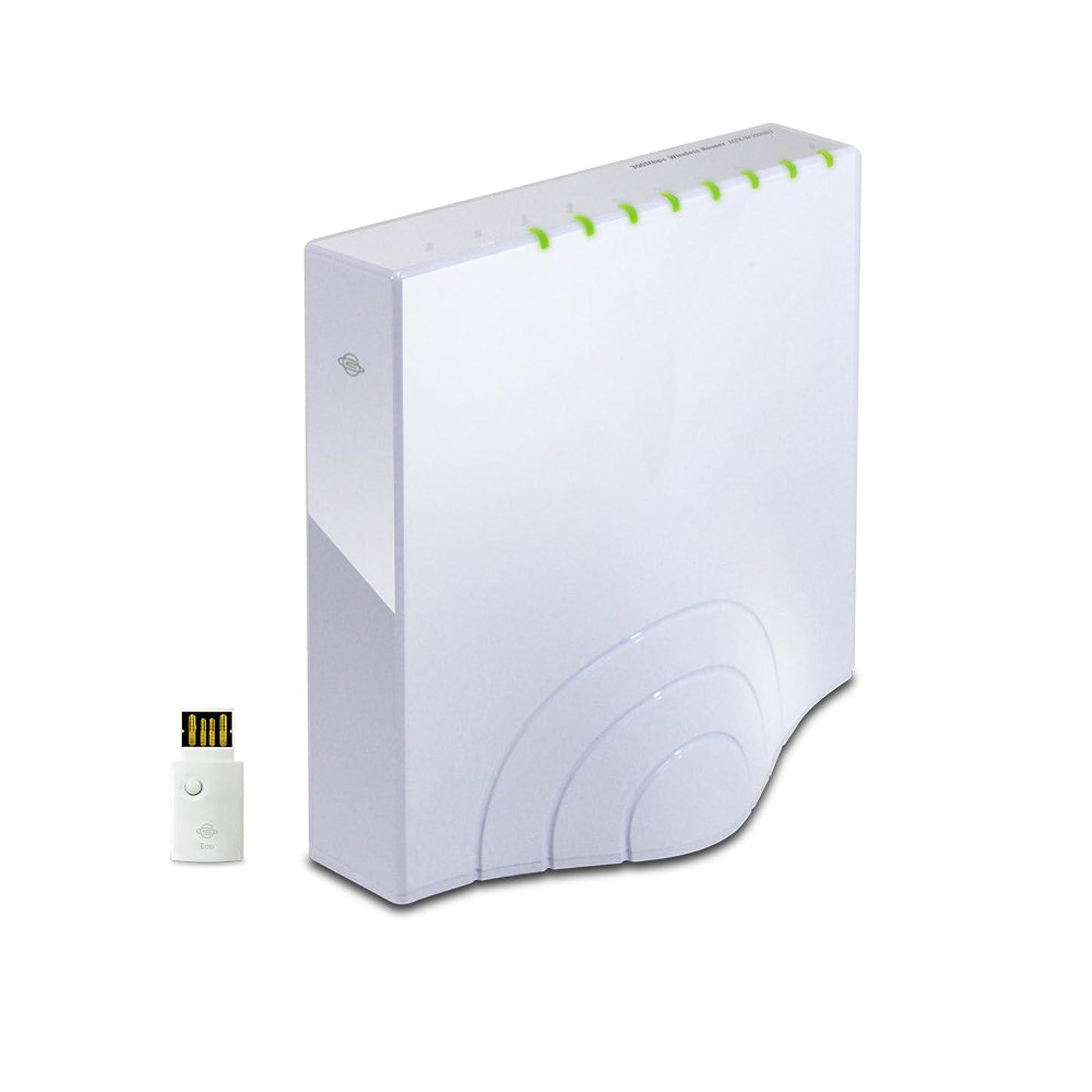 PLANEX Wi-Fi 300Mbpsハイパワー無線LANルータ/アクセスポイント/コンバータ(自動判別/省エネ)+USB子機セットMZK-W300NH3PU