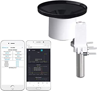 ECOWITT WH40 Wireless Self-Emptying Rain Collector Rainfall Sensor - Accessory Only, Can Not Be Used Alone