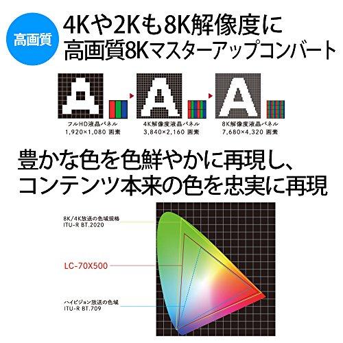 『シャープ 70V型 液晶 テレビ AQUOS LC-70X500 8K 2017年モデル』の4枚目の画像