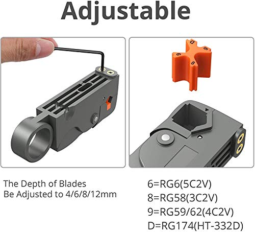 Proster Crimping Tool Set Wire Terminal Crimper with Wire Stripper And 20 F-Type Connector Adjustable Wire Cutter for Coaxial Cable RG 6/ RG 58/ RG 59/ RG 174 Portable Coaxial Cable Stripping Tool
