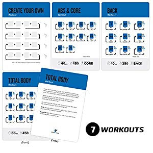 Cable Exercise Cards, Set of 62 - Guided Strength Training Workout for Home or Gym :: Illustrated Fitness Flash Cards with 50 Exercises, for Men & Women :: Large, Durable, Waterproof