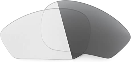 Revant Replacement Lenses for Rudy Project Zyon