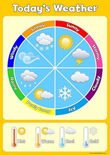 Poster avec symboles de la météo pour apprendre la température, la pluie, le soleil, le froid, le ciel chaud, la neige – Tableau mural éducatif pour enfants